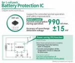에이블릭, 최대 990nA[*1]의 작동 상태에서 세계 최저[*2]의 전력 소모량을 기록한 단일 셀 배터리 보호 IC 제품 S-82M1A/S-82N1A/S-82N1B 시리즈 출시
