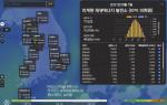 미계량 태양광 발전소 현황표