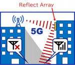 DNP, 5G 통신 가능 영역을 넓힐 리플렉트 어레이 개발