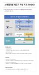 삼성전자가 공개한 CXL 메모리 소프트웨어 개발 솔루션