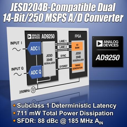 아나로그디바이스(www.analog.com, NASDAQ: ADI)는 JEDEC JESD204B 직렬 출력 데이터 인터페이스 표준을 채택한 듀얼채널 14비트 250MSPS A/D ...