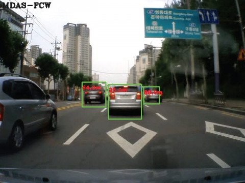 Movon is developing FCW (Forward Collision Warning) and new product 'MDAS-20' with LDW (Lane Departu...