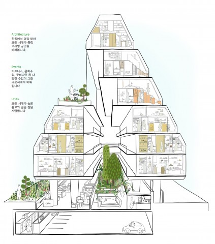 treehouse side image