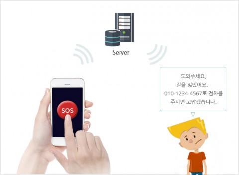 AI-IoT 응급 구조 신호기기 도움요청 과정