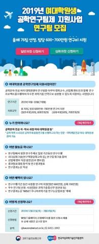 여대학원생 공학연구팀제 지원사업 연구팀 모집 공고 포스터