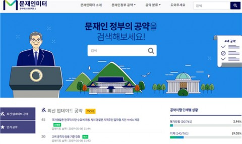 문재인미터 사이트