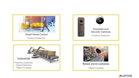 래티스 센스AI 솔루션은 저전력, 올웨이즈 온 AI 기능을 에지 기기에 제공한다