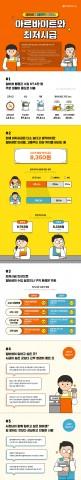 알바생과 고용주가 말하는 아르바이트와 최저시급 인포그래픽