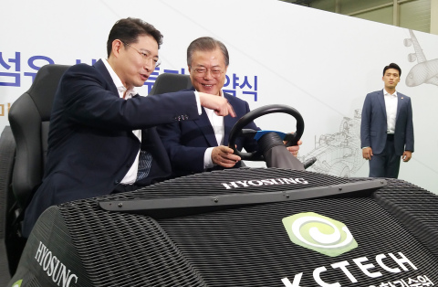 Hyosung (KRX:004800) seeks to be among global top three producers of carbon fibers through heavy inv...