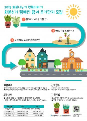 환실련, 2019 화분수거 캠페인 참여 주거단지 모집 포스터