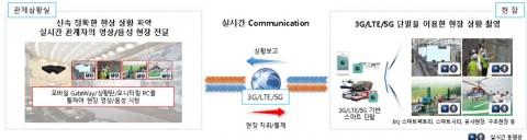 누리콘 모바일 전시시스템 ViewFlex Air