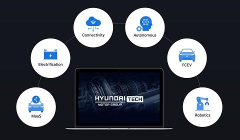 현대차그룹이 글로벌 기술 커뮤니케이션 채널 Hyundai Motor Group TECH를 오픈했다