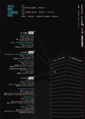2019 판교 스타트업 주간 프로그램 소개