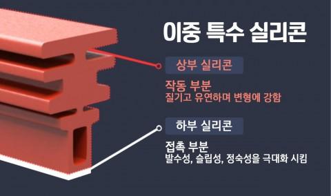 사각형 구조의 이중 특수 실리콘으로 제작된 킴블레이드