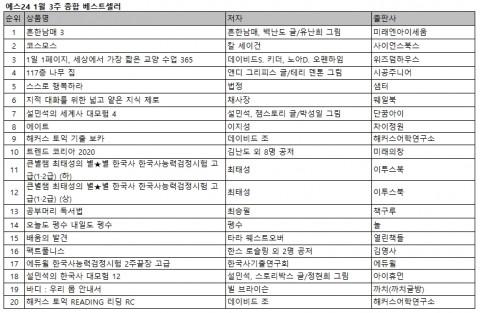 예스24 1월 3주 종합 베스트셀러