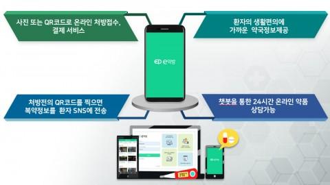 e약방 APP 스마트 처방 조제 서비스 주요 기능