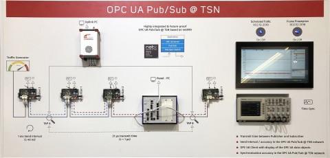 힐셔가 TSN 기반 OPC UA Pub/Sub 데모를 통해 TSN 표준의 가능성 및 성능을 입증했다