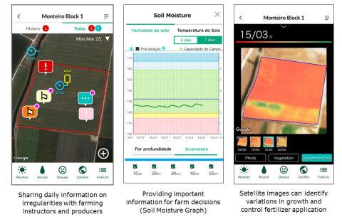 대형 농장은 스마트 기기를 통해 상태를 파악하고 불규칙성을 신속히 감지하며 농업에 대한 결정을 내릴 수 있다