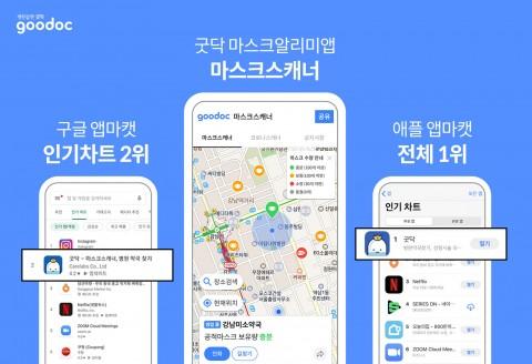 굿닥 '마스크스캐너' 앱마켓. 왼쪽: 구글 플레이스토어, 오른쪽: 애플 앱스토어 인기차트