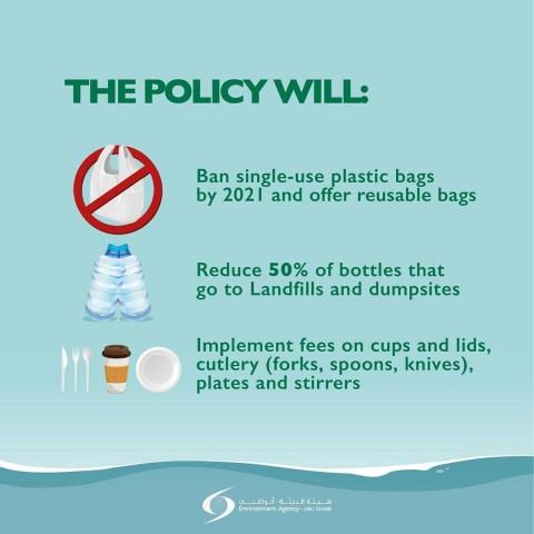아부다비는 일회용 플라스틱 원료 사용 및 폐해를 줄이기 위한 새로운 정책을 발표했다