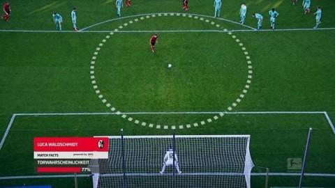 머신러닝 플랫폼인 아마존 세이지메이커를 활용한 기대 득점은 선수들이 경기 도중 어느 위치에서 슈팅할 때 득점 확률이 높은지 가늠하는 매치 팩트다