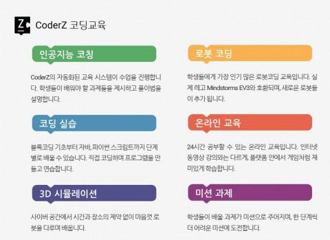 CoderZ 코딩교육 구성 내용