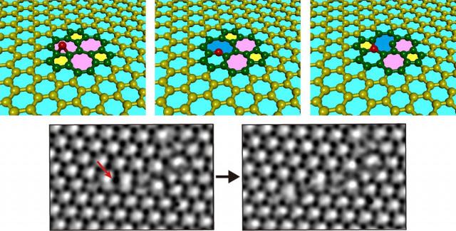위쪽은 그래핀의 555-777 구조결함 위의 매개 원자 (빨간색) 에 의해 구조 변환이 일어나는 모습이며 아래는 고해상도 투과 전자 현미경에서 관찰된 매개원자(빨간색 화살표)에 의...
