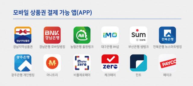 거제사랑상품권 구매·사용 가능 앱