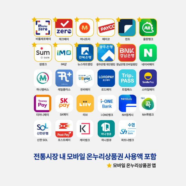 대한민국 동행세일에 참여하는 29개 제로페이 앱