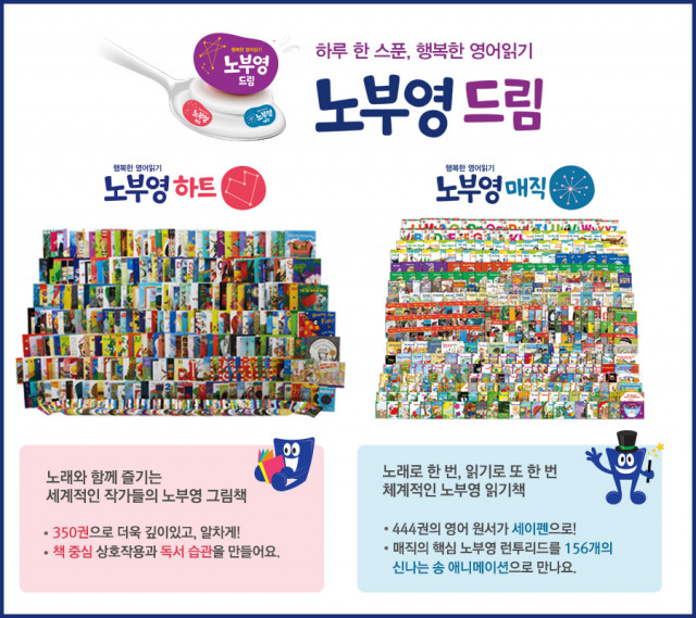 노부영 드림 제품 구성