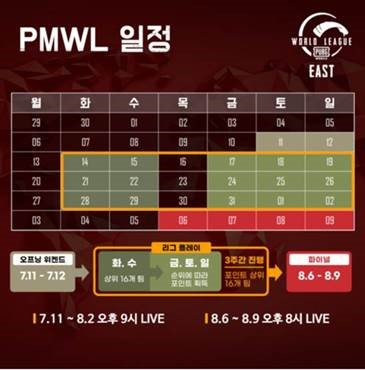 PMWL 시즌 제로 일정, 한국팀이 속한 이스트 리그 기준 시간