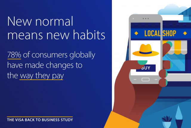 Visa Back to Business study finds 78% of global consumers have changed how they pay for things amids...