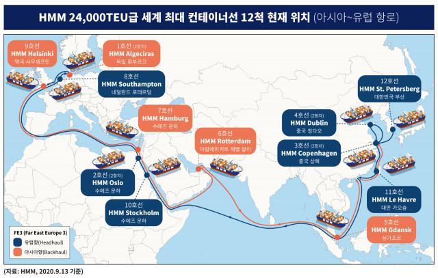 24K 세계 최대 컨테이너선 12척 현재 위치