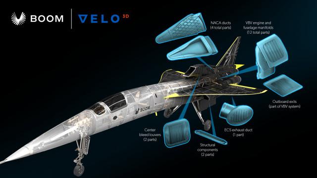XB-1은 티타늄 3D 프린팅 부품으로 비행하며 대부분의 부품들은 엔진 작동에 중요한 역할을 한다. 모든 부품은 VELO3D의 사파이어 시스템에서 제조된다