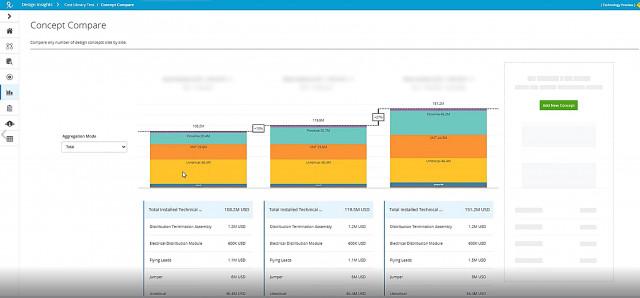 엔드 투 엔드 플랫폼은 Shell의 포트폴리오 전체에서 프로젝트 및 엔지니어링 데이터에 대한 가시성과 투명성을 제공한다