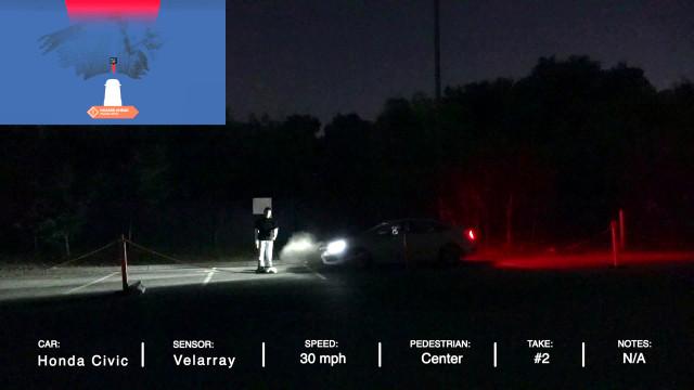 야간 테스트에서 Velarray 센서와 Vella ™ 소프트웨어를 사용하는 벨로다인의 PAEB 시스템은 테스트 된 모든 상황에서 충돌을 방지했다