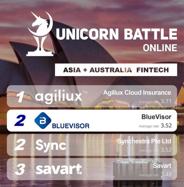 핀테크 유니콘 배틀 인 아시아 결과