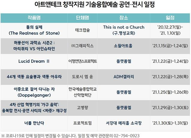 아트앤테크 창작지원 기술융합예술 공연·전시 일정