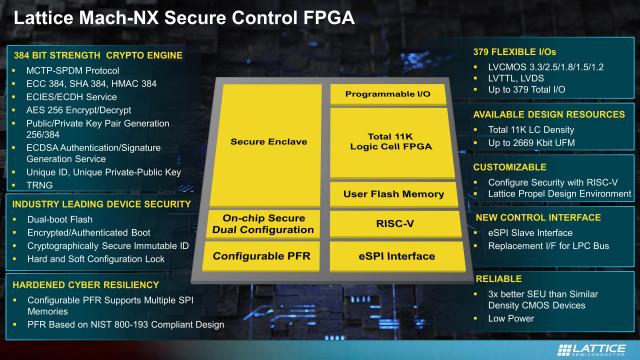 래티스 마하-NX 보안 제어 FPGA는 로직 셀 및 I/O 블록이 있는 보안 엔클레이브(재 프로그래밍 가능한 비트 스트림 보호를 지원하는 고급 384 비트 하드웨어 기반 암호화 엔...