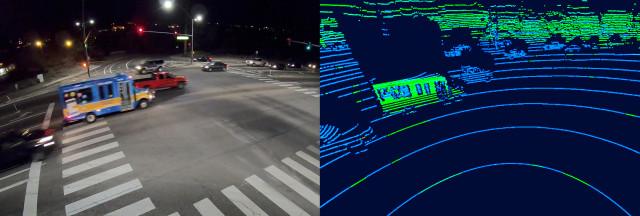 왼쪽의 카메라와 오른쪽의 라이다 센서로 본 네바다 주 리노 교차로. 라이다는 카메라가 놓치는 물체 크기, 거리 및 움직임을 측정하기 위해 포인트 클라우드 데이터를 제공한다