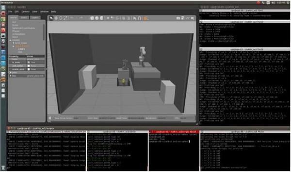 시뮬레이션 환경(Simulation Environment)