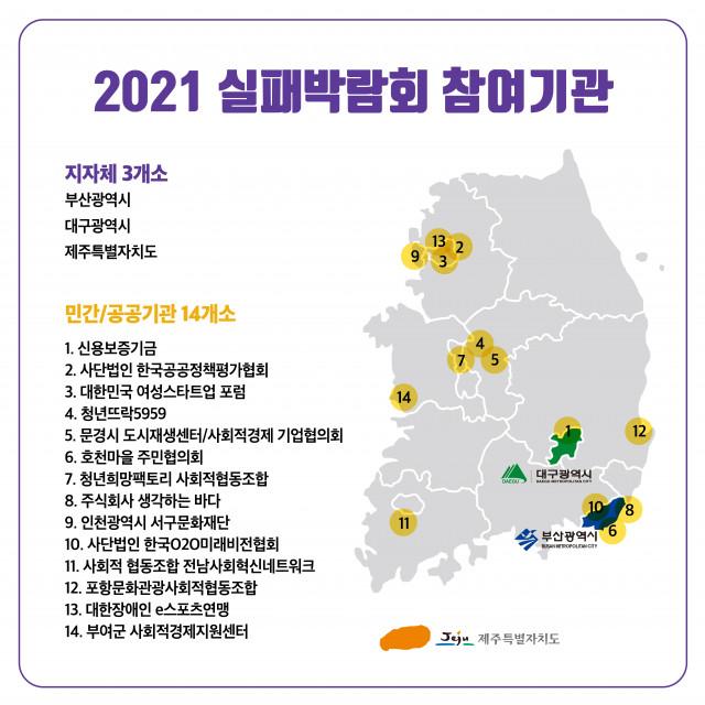 2021 실패박람회 참여기관