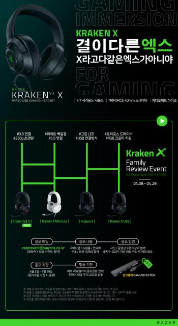 Razer Kraken X Family 리뷰 이벤트