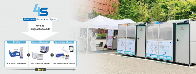SEASUN BIOMATERIALS' 4S system, a one-stop COVID-19 molecular diagnostic system located on the Seoul National University campus