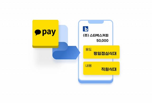 비즈플레이가 개인카드 사용 내역을 자동으로 수집하는 '개인카드 EDI 수집 서비스'를 오픈했다