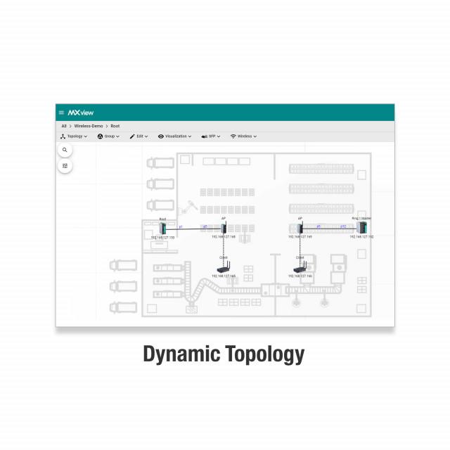 MXview Wireless Dynamic Topology
