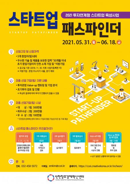 '2021 스타트업 패스파인더 공모전' 포스터