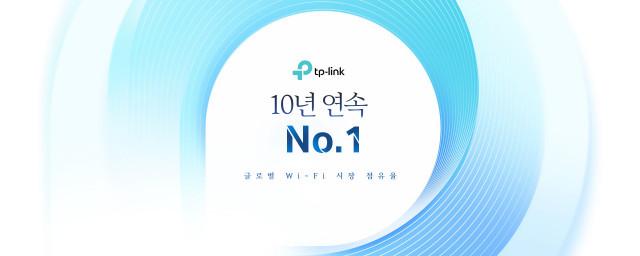티피링크가 10년 연속 세계 1위 Wi-Fi 제품 제공 기업으로 선정됐다