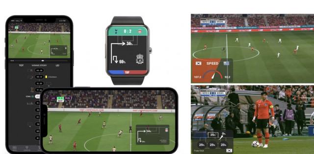 모바일월드콩그레스(MWC) 2021에서 소개된 축구 인공지능 내비게이션(AI Navigation) 실시간 화면