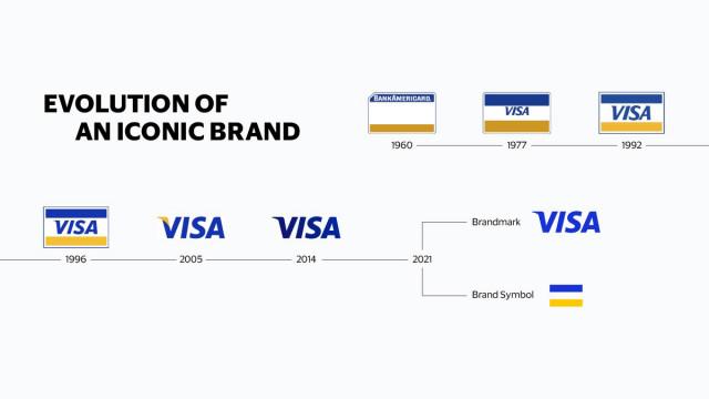 Meet Visa: Reintroducing the Iconic Visa Brand to Everyone, Everywhere